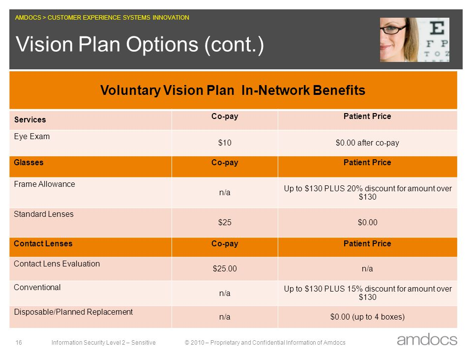 Vision Plan Options (cont.)