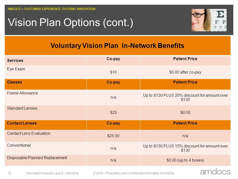 Vision Plan Options (cont.)