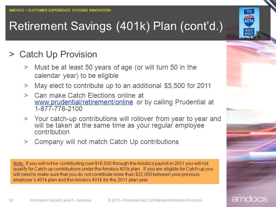 Retirement Savings (401k) Plan (cont'd.)