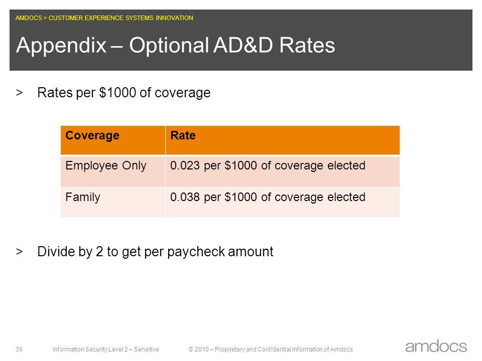 Appendix – Optional AD&D Rates