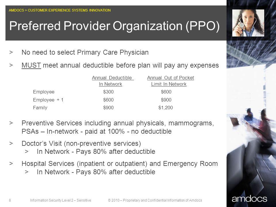 Preferred Provider Organization (PPO)
