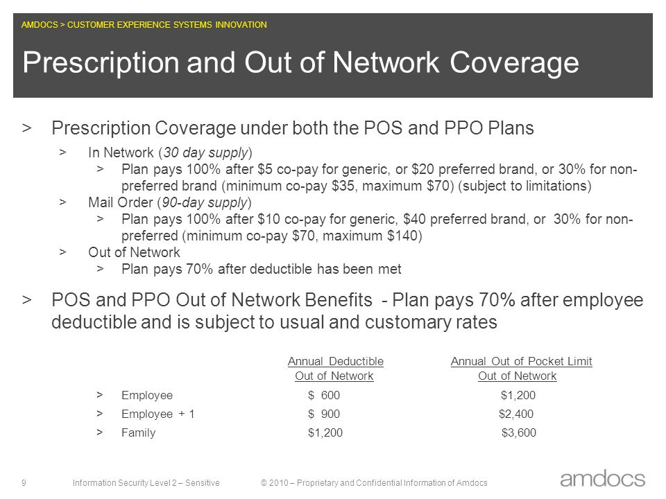 Prescription and Out of Network Coverage