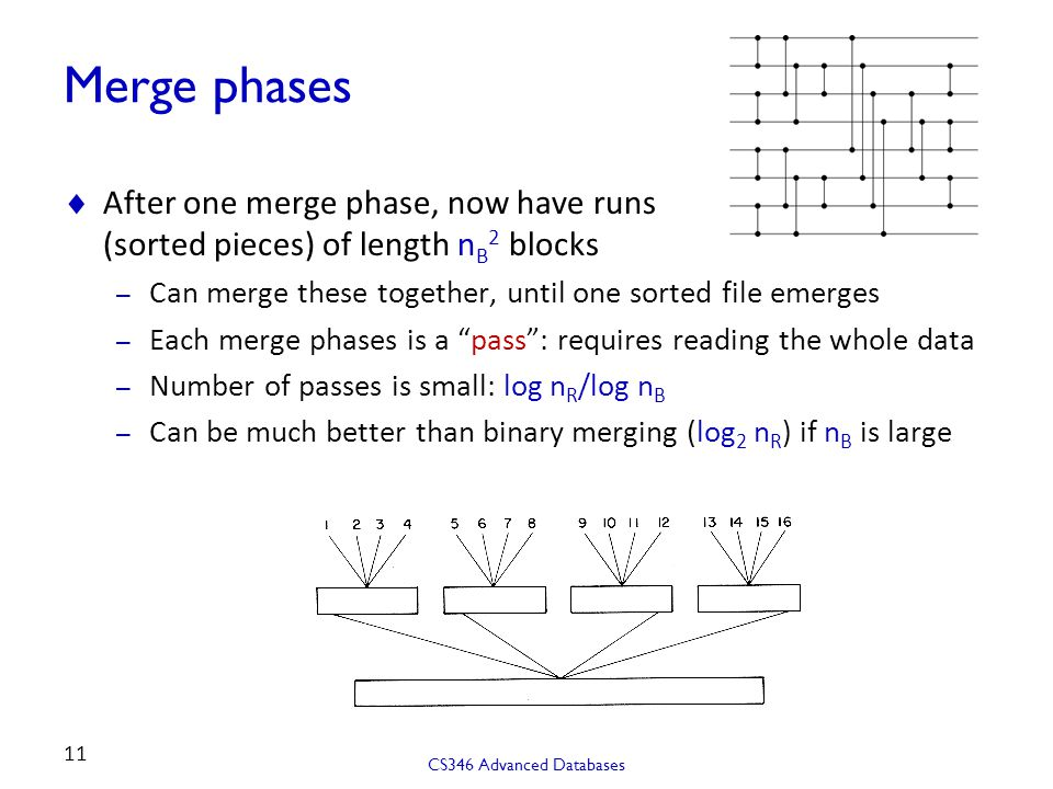 Merge phases After one merge phase, now have runs (sorted pieces) of length nB2 blocks. Can merge these together, until one sorted file emerges.