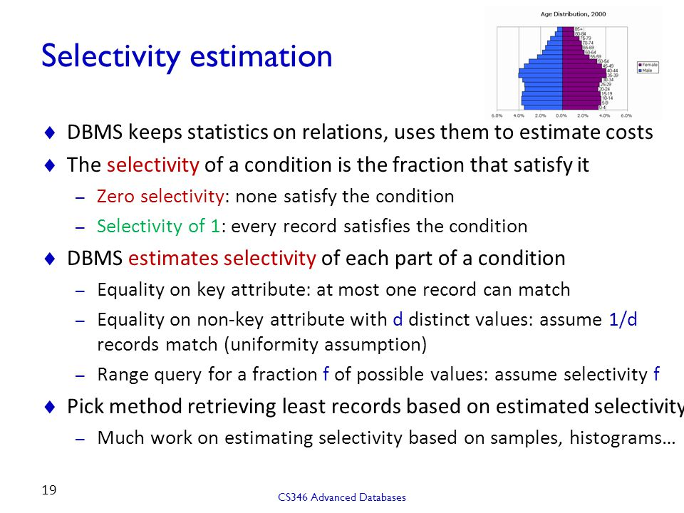 Selectivity estimation