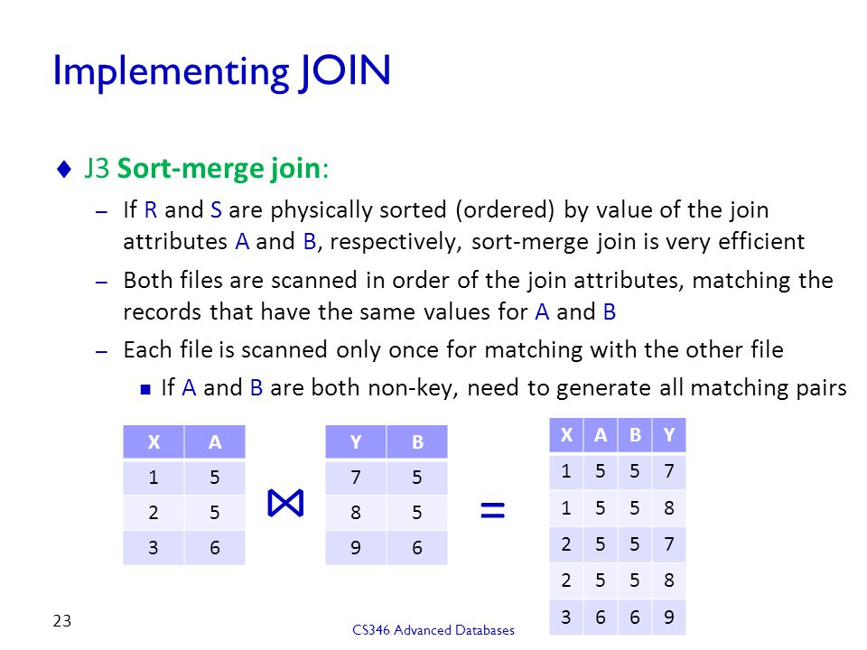 ⋈ = Implementing JOIN J3 Sort-merge join: