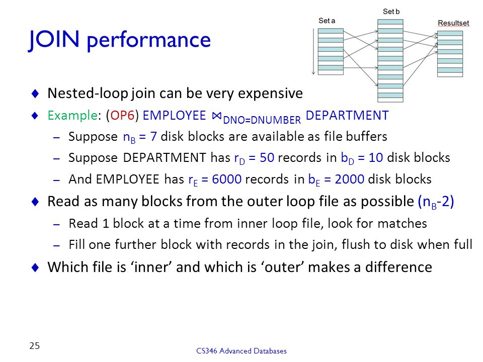 JOIN performance Nested-loop join can be very expensive