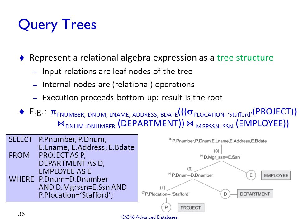 Query Trees Represent a relational algebra expression as a tree structure. Input relations are leaf nodes of the tree.