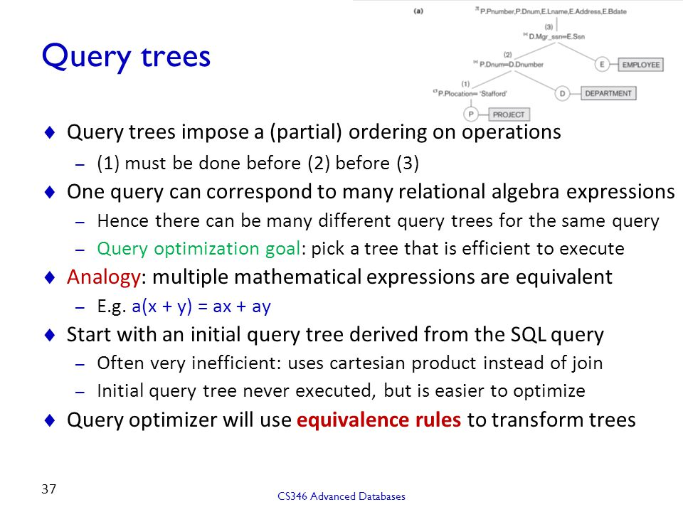 Query trees Query trees impose a (partial) ordering on operations