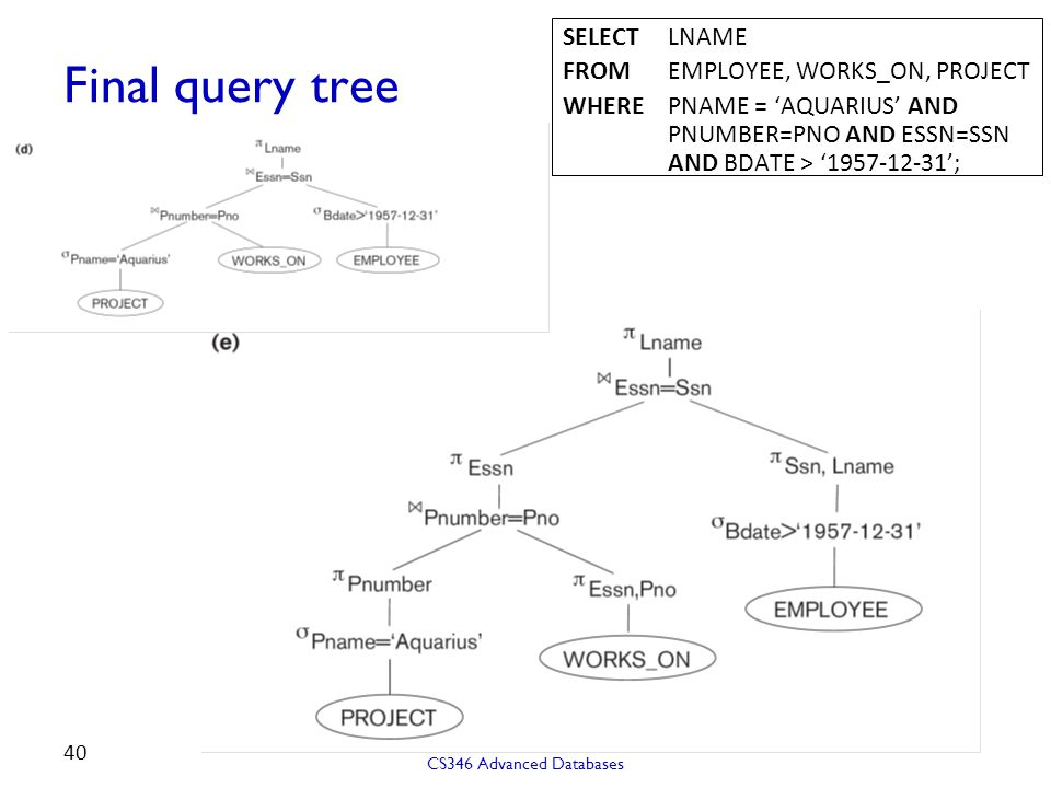 Final query tree SELECT LNAME FROM EMPLOYEE, WORKS_ON, PROJECT