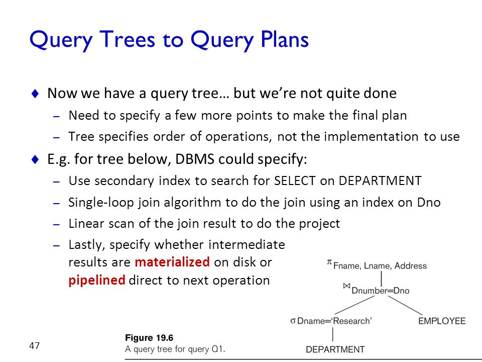 Query Trees to Query Plans
