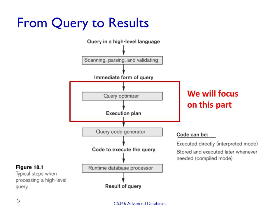 From Query to Results We will focus on this part