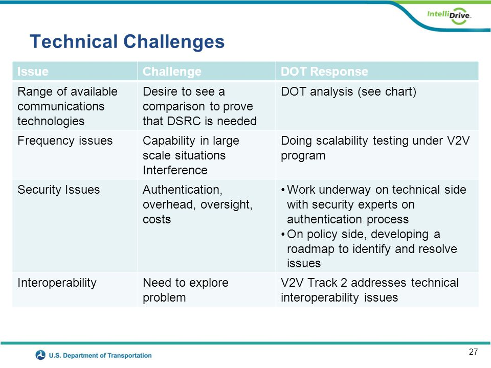 Business Challenges Issue Challenge DOT Response Business Case