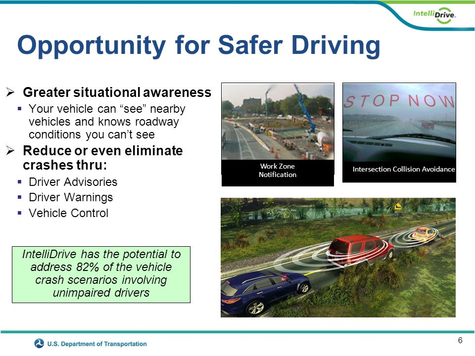 Vehicle to Vehicle Safety Application Research Plan