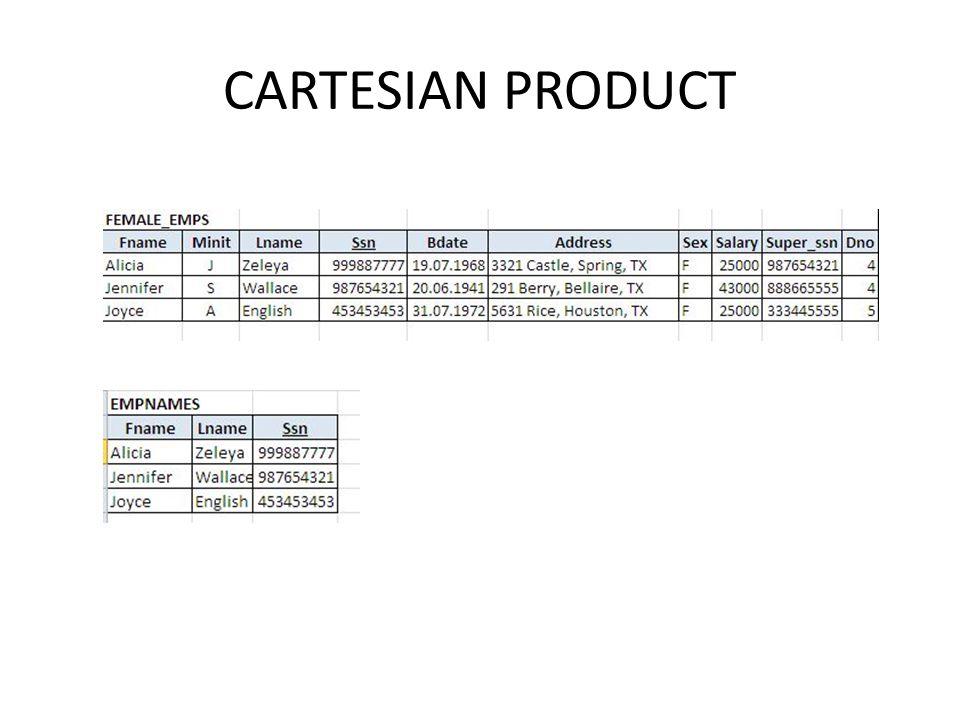 CARTESIAN PRODUCT
