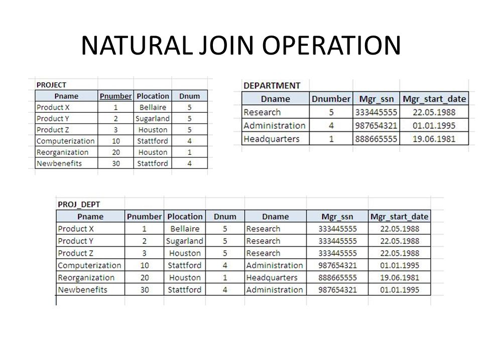 NATURAL JOIN OPERATION