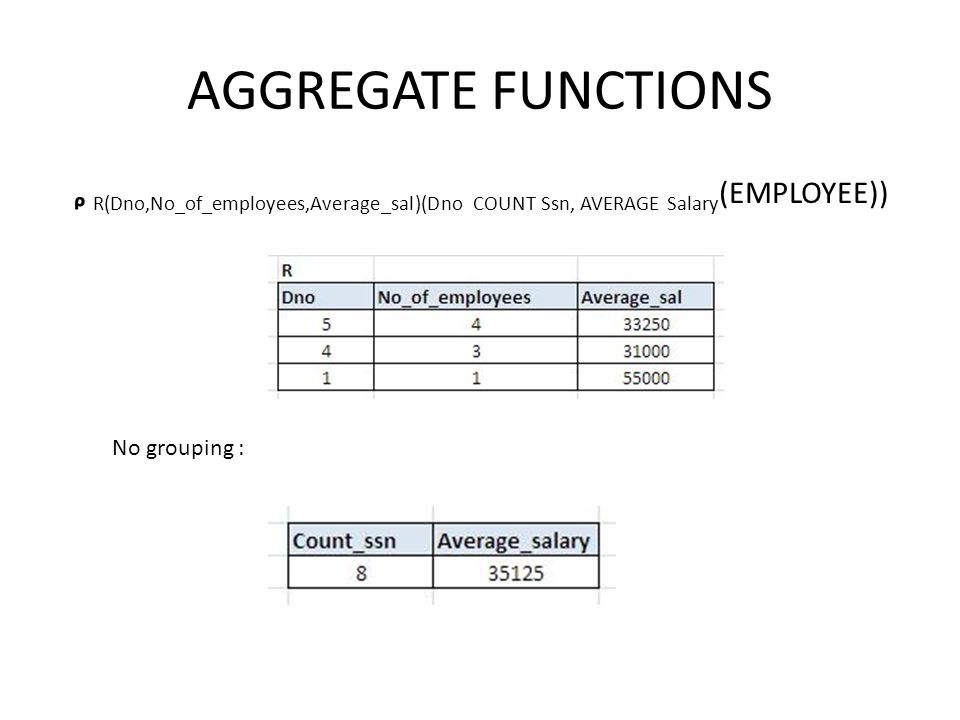 AGGREGATE FUNCTIONS ᵨ R(Dno,No_of_employees,Average_sal)(Dno COUNT Ssn, AVERAGE Salary(EMPLOYEE)) No grouping :
