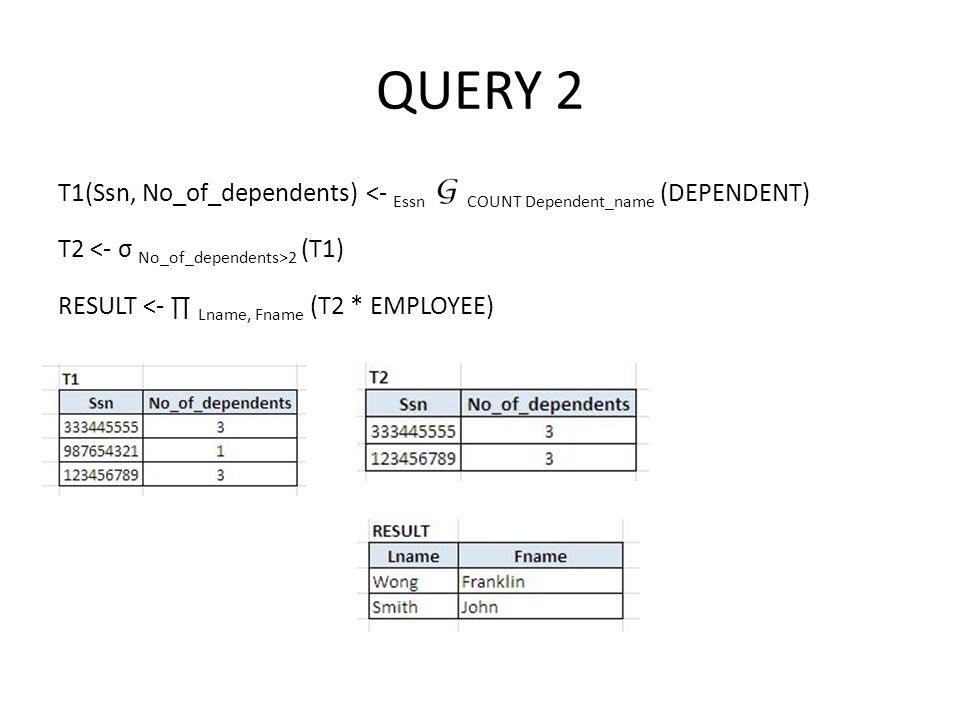 QUERY 2 T1(Ssn, No_of_dependents) <- Essn COUNT Dependent_name (DEPENDENT) T2 <- σ No_of_dependents>2 (T1)