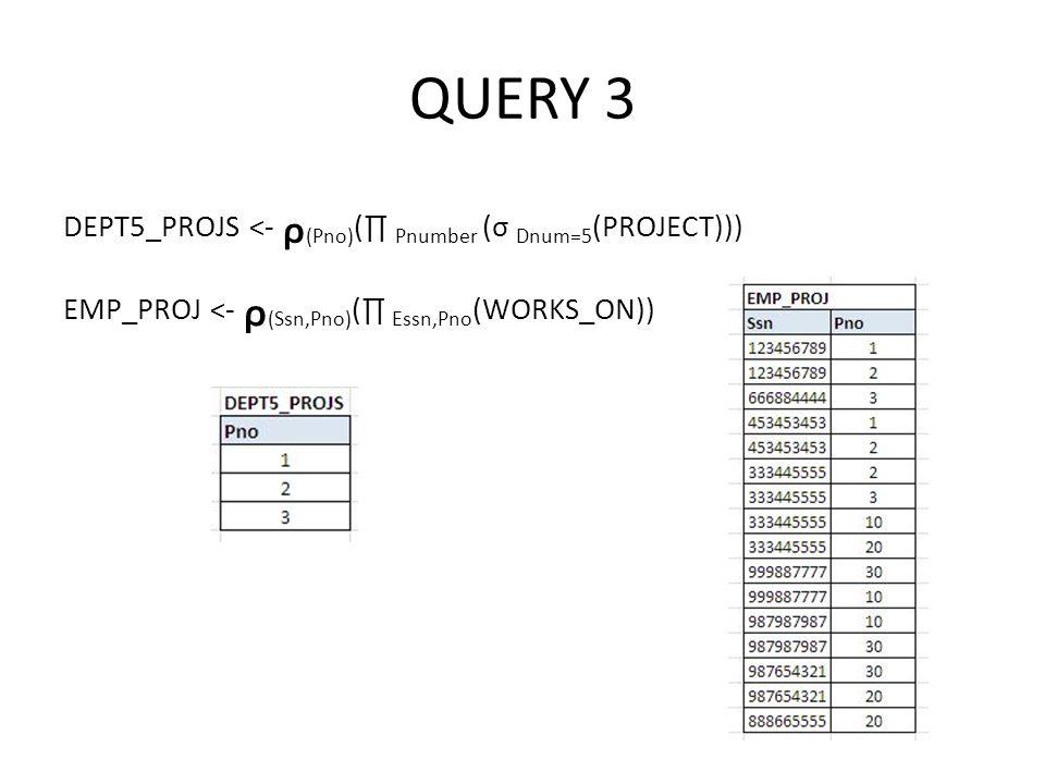 QUERY 3 DEPT5_PROJS <- ᵨ(Pno)(∏ Pnumber (σ Dnum=5(PROJECT)))