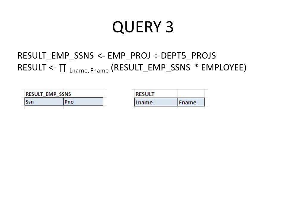 QUERY 3 RESULT_EMP_SSNS <- EMP_PROJ  DEPT5_PROJS
