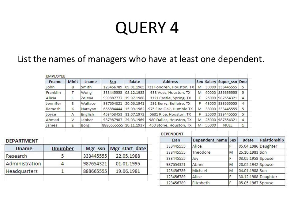 QUERY 4 List the names of managers who have at least one dependent.