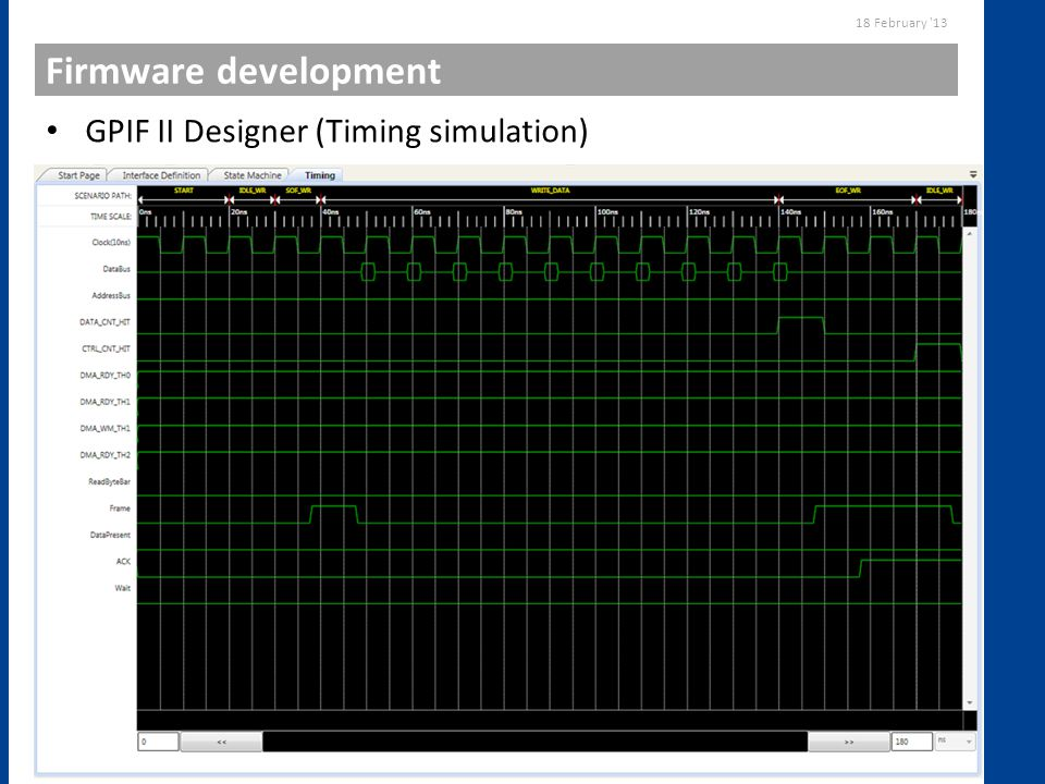 Firmware development GPIF II Designer (Timing simulation)