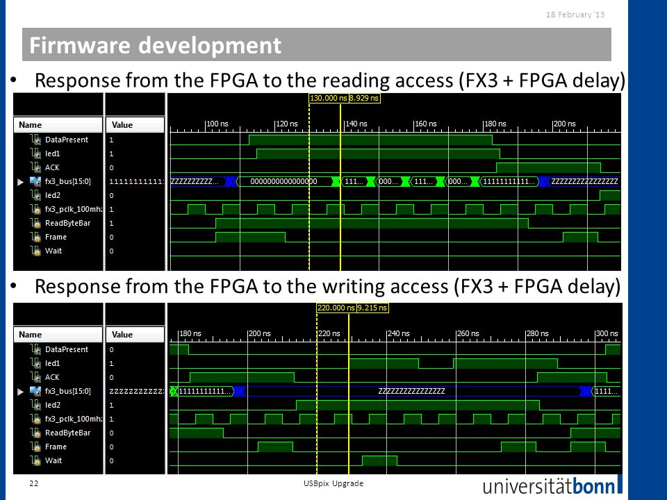 18 February 13 Firmware development. Response from the FPGA to the reading access (FX3 + FPGA delay)