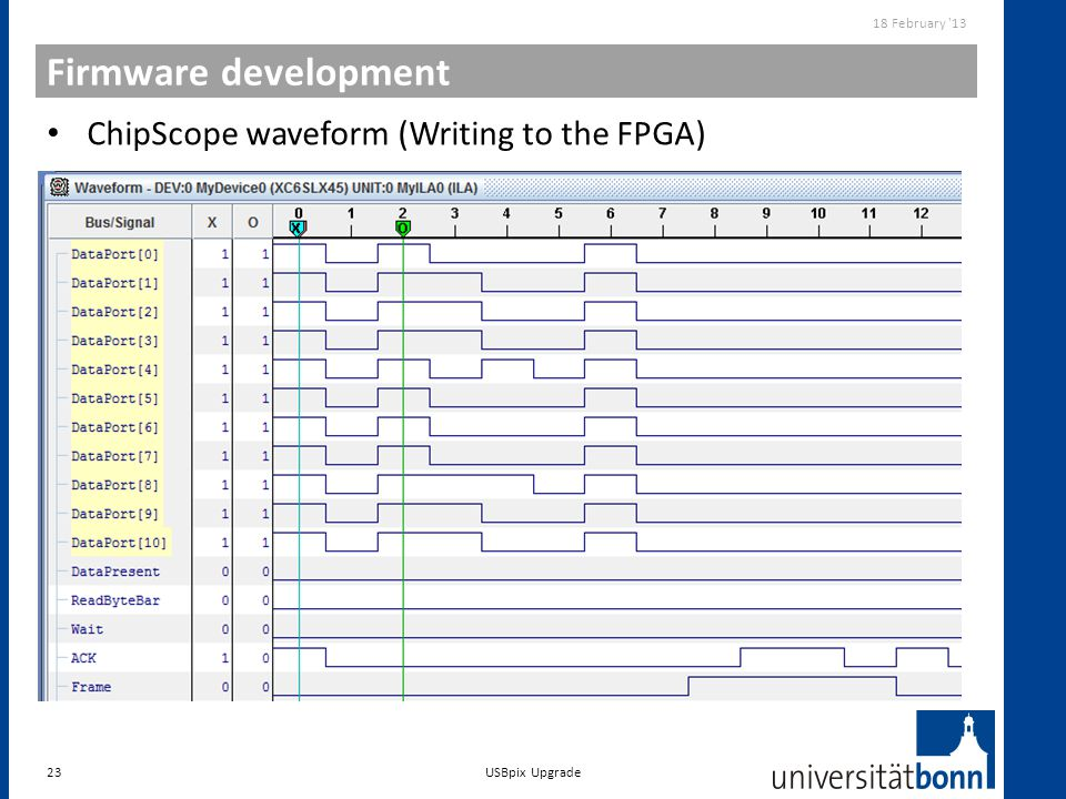 Firmware development ChipScope waveform (Writing to the FPGA)