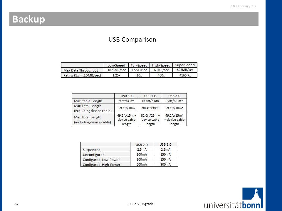 18 February 13 Backup USB Comparison USBpix Upgrade