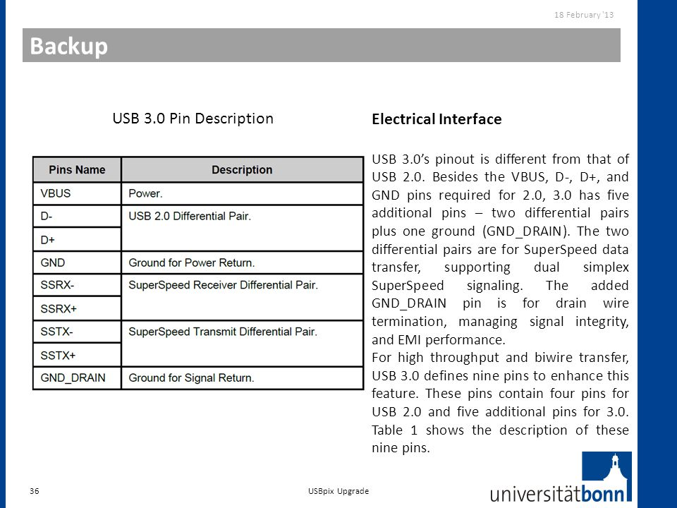 Backup USB 3.0 Pin Description Electrical Interface