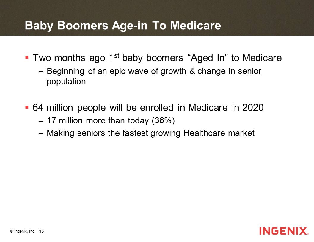 Baby Boomers Age-in To Medicare