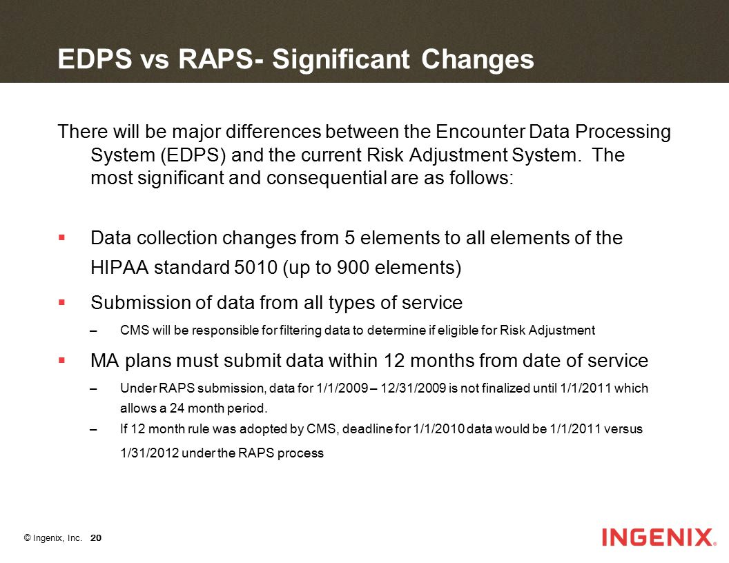 EDPS vs RAPS- Significant Changes
