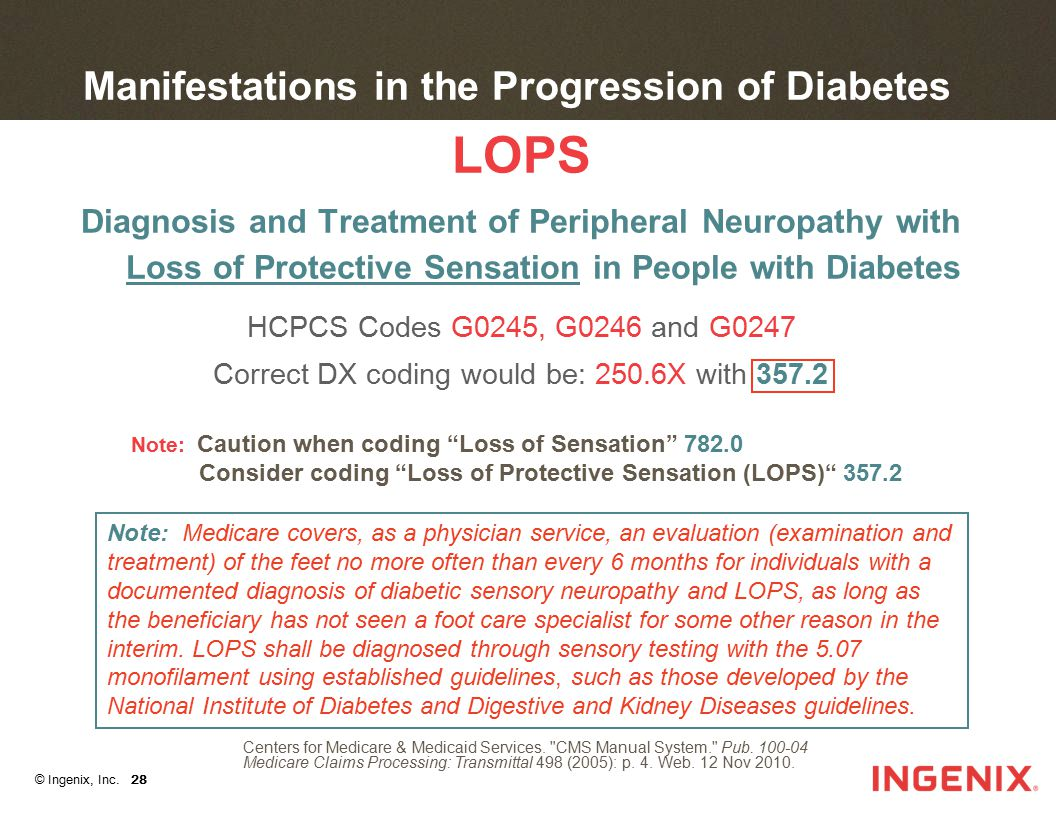 Manifestations in the Progression of Diabetes