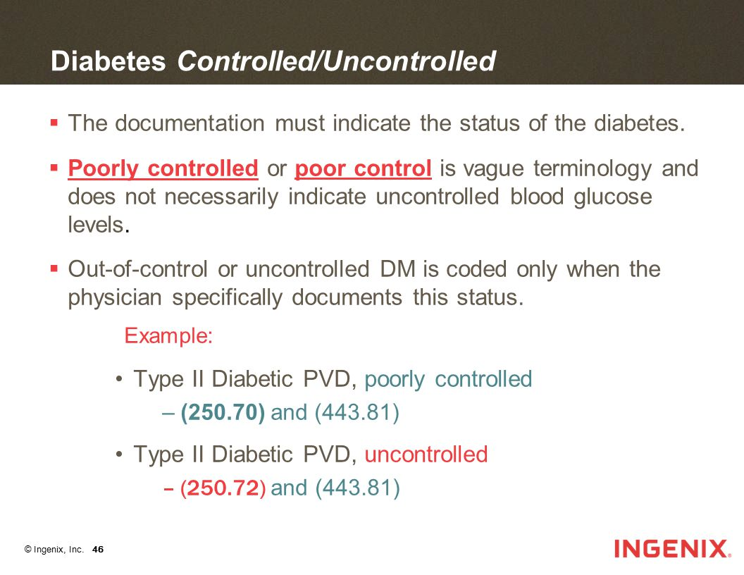 Diabetes Controlled/Uncontrolled