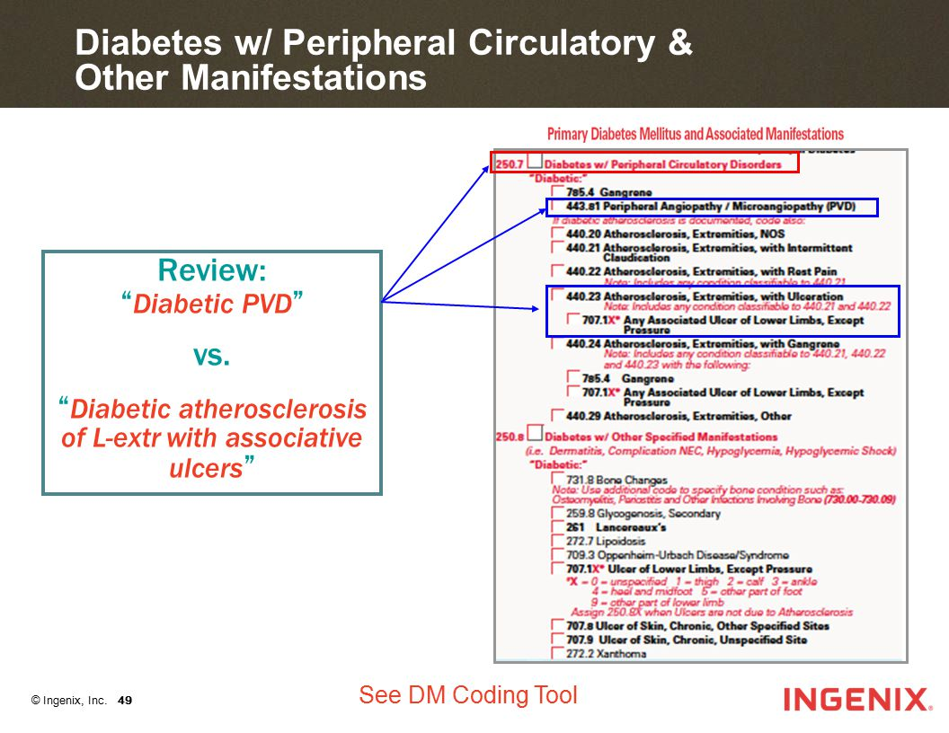 Diabetes w/ Peripheral Circulatory & Other Manifestations