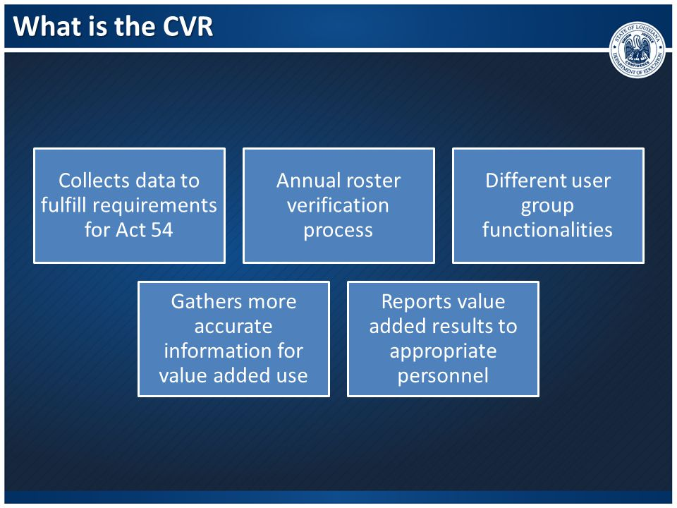 What is the CVR Collects data to fulfill requirements for Act 54
