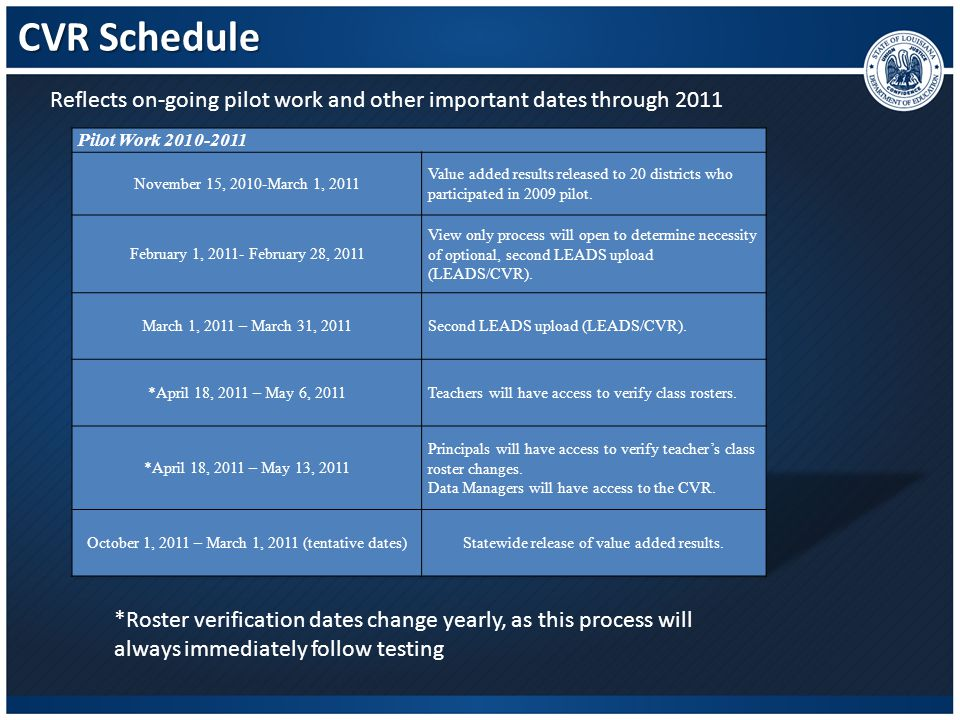 CVR Schedule Reflects on-going pilot work and other important dates through 2011. Pilot Work 2010-2011.