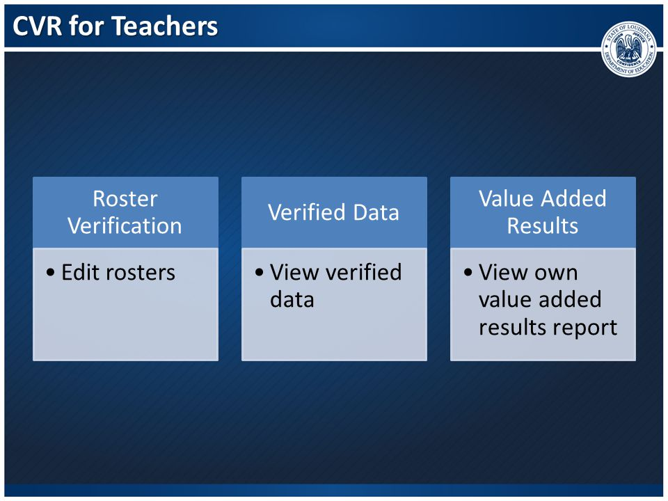 CVR for Teachers Roster Verification Edit rosters Verified Data