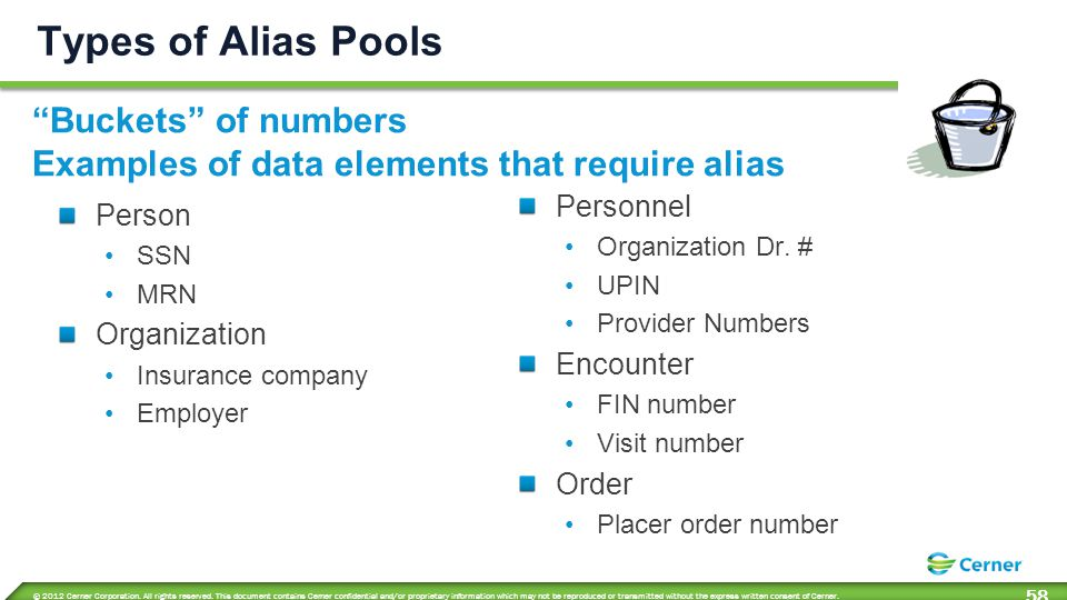 Alias Pools Association