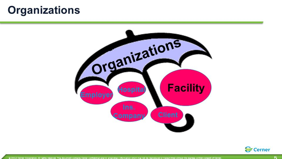 Organization Types Possible Employment/Billing Organizations: