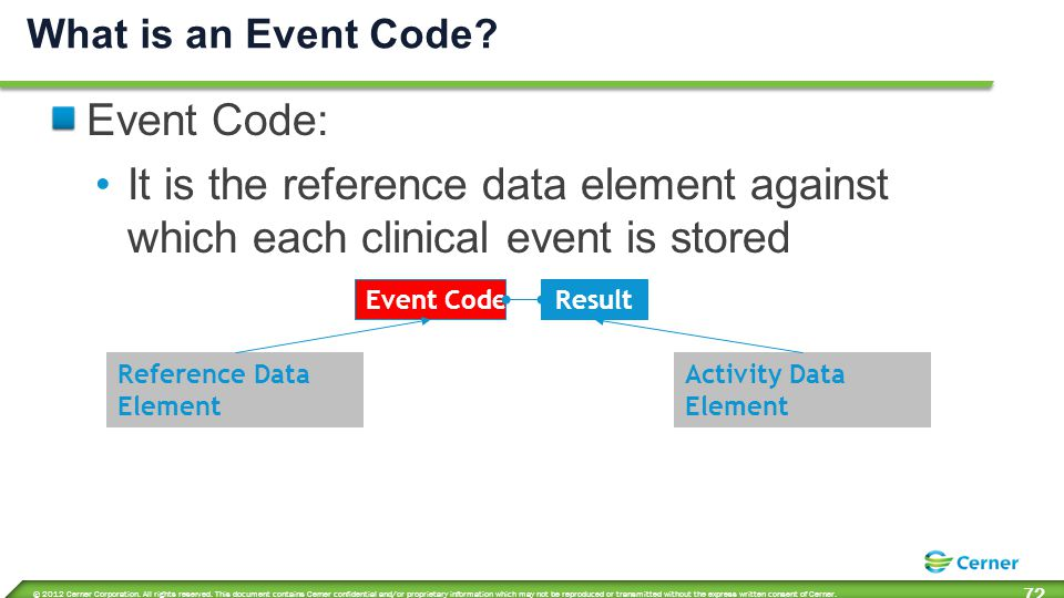 Only ONE event code should ideally exist per concept.