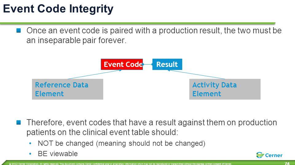 Flowsheet – Event Codes