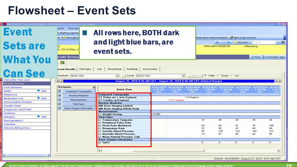 More about Event Sets Event Set Hierarchy: The event sets are organized in a hierarchical structure called the event set hierarchy (ESH).