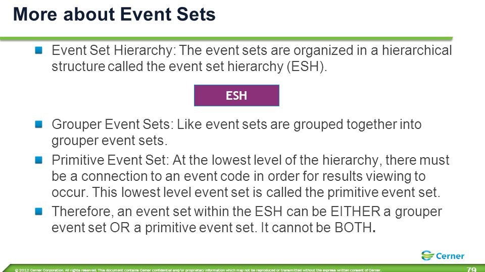 Diagram of the Required Event Sets