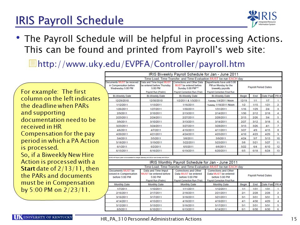 HR_PA_310 Personnel Administration Actions