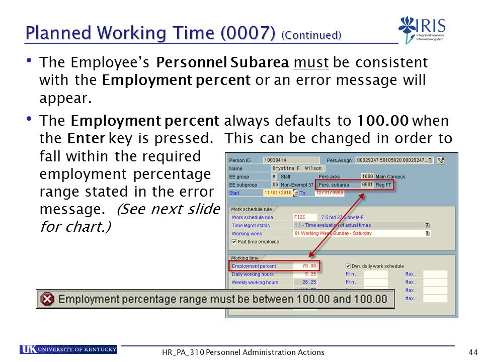 Planned Working Time (0007) (Continued)