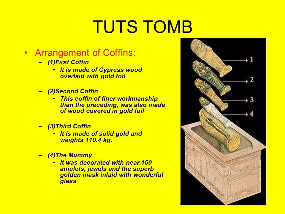 TUTS TOMB Arrangement of Coffins: (1)First Coffin