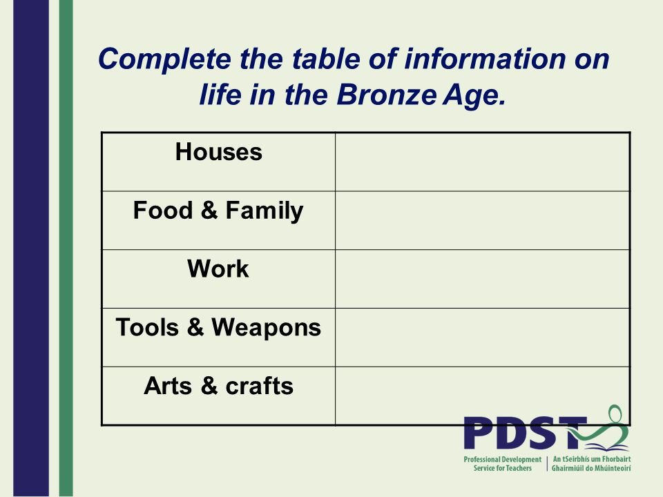 Complete the table of information on life in the Bronze Age.