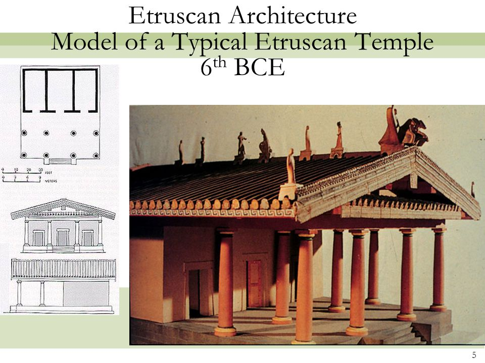 Etruscan Architecture Model of a Typical Etruscan Temple 6th BCE