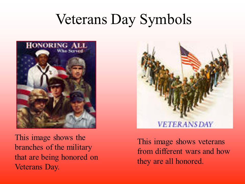 Veterans Day Symbols This image shows the branches of the military that are being honored on Veterans Day.