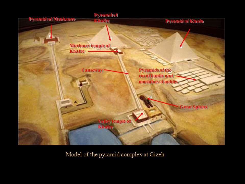 Model of the pyramid complex at Gizeh